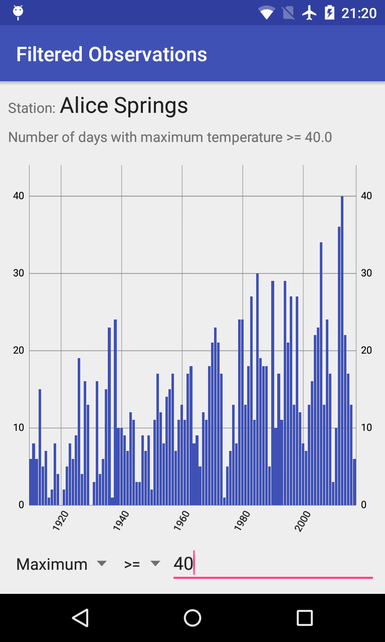 Number of days at Alice Springs where the day's maximum was >= 40.0