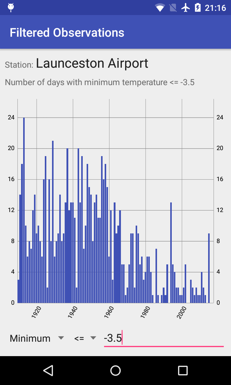 Number of days at launceston airport where the overnight minimum was <= -3.5